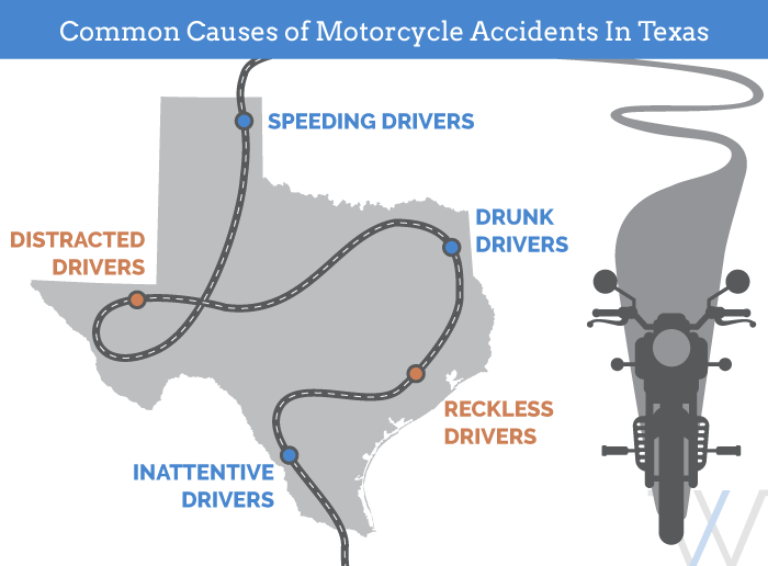 Motorcycle Accident Lawyer Fort Worth : Coby L  Wooten